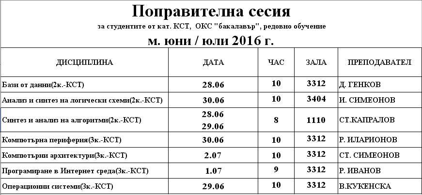 [Image: Popravka-BAK-Leten-2015-16.JPG]