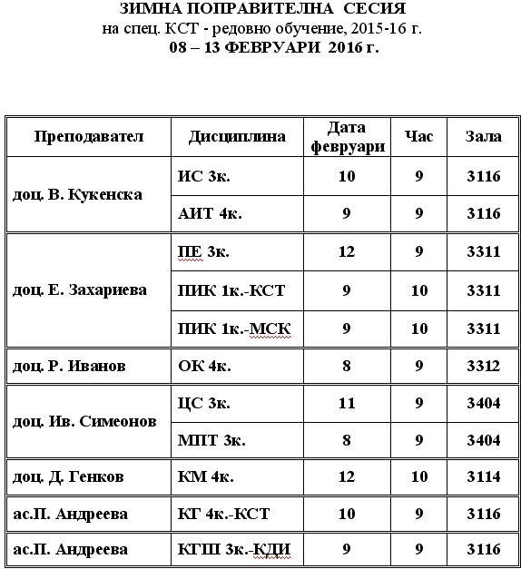[Image: Popravka-BAK-Zimen-2015-16.JPG]